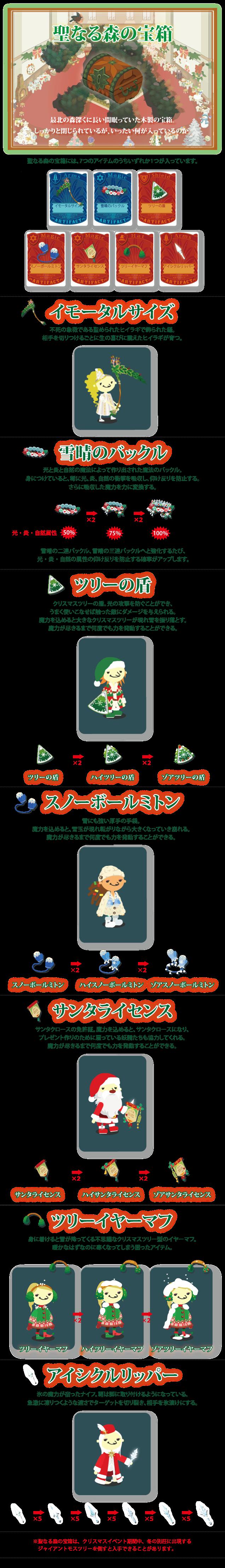 聖なる森の宝箱